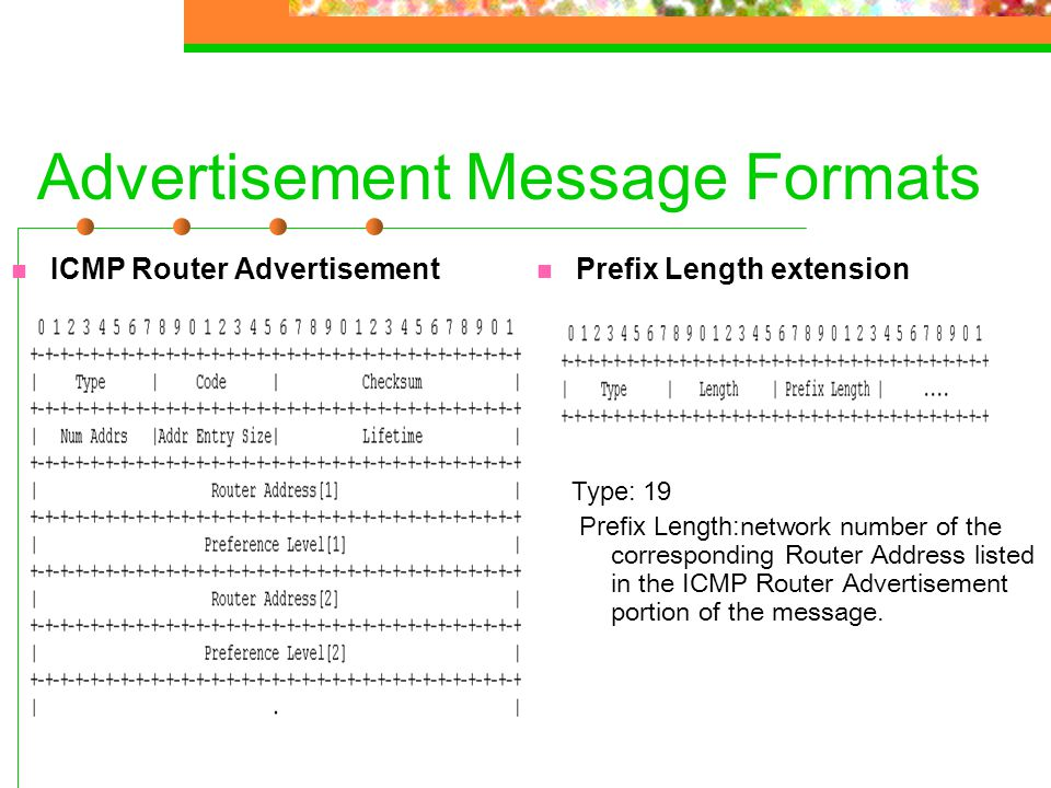 Advertisement Message Formats