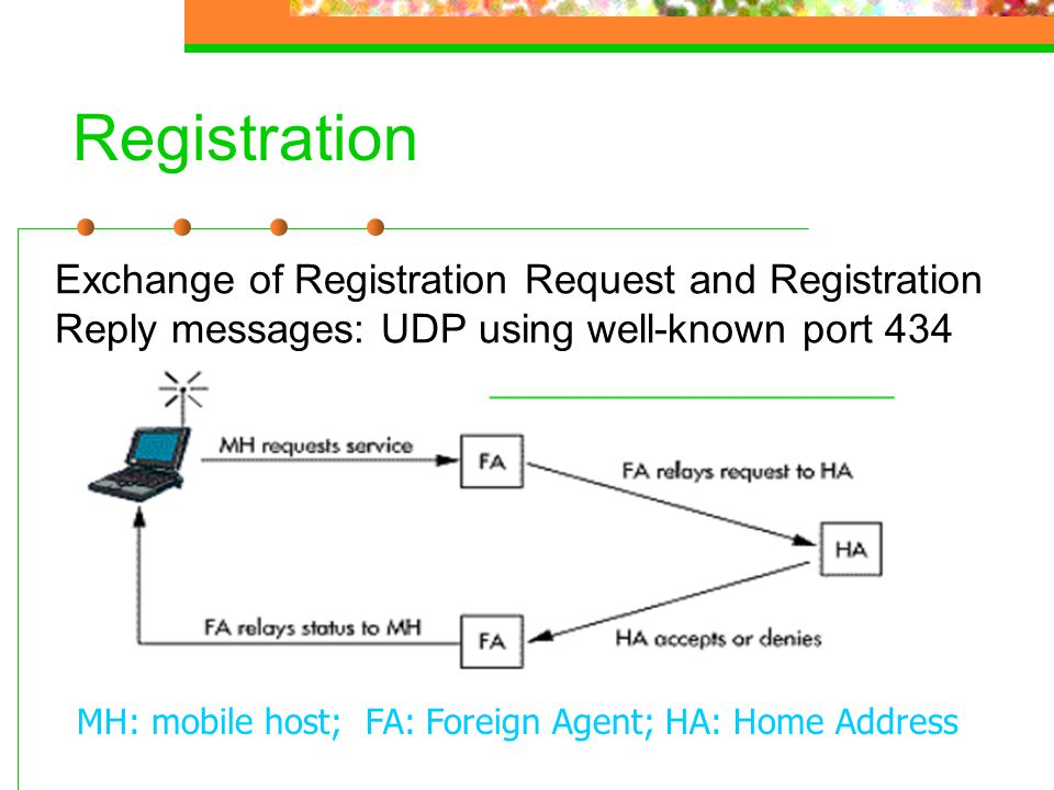 Registration Exchange of Registration Request and Registration Reply messages: UDP using well-known port 434.