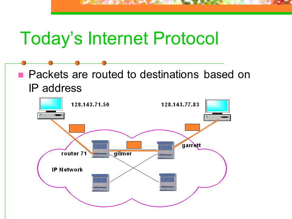 Today's Internet Protocol