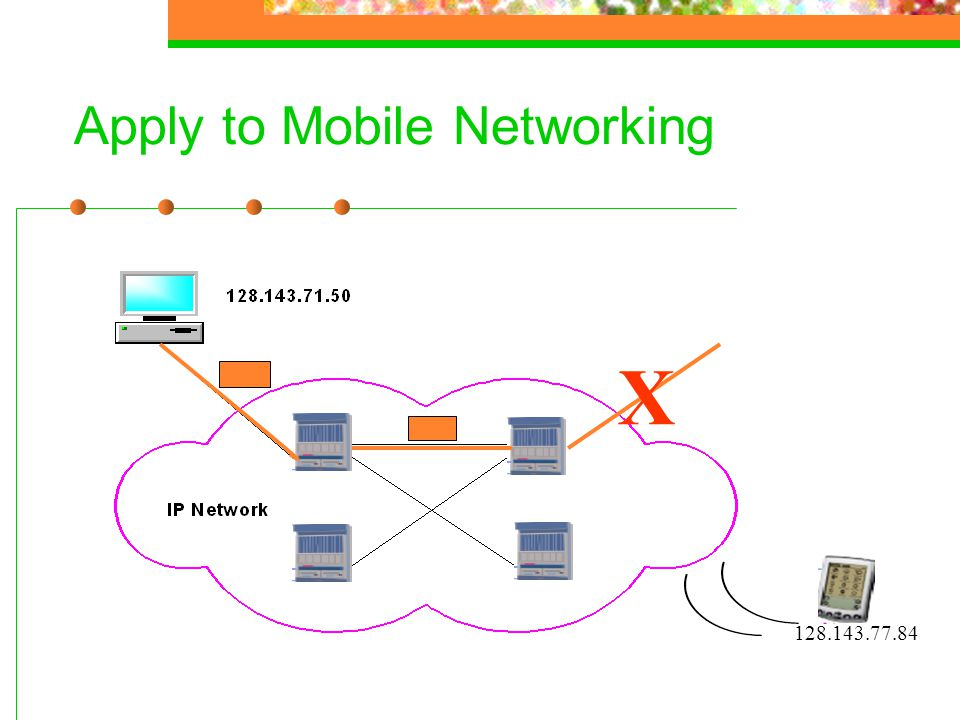 Apply to Mobile Networking