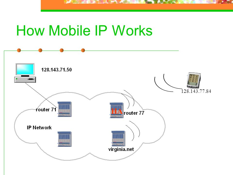 How Mobile IP Works 128.143.77.84 HA