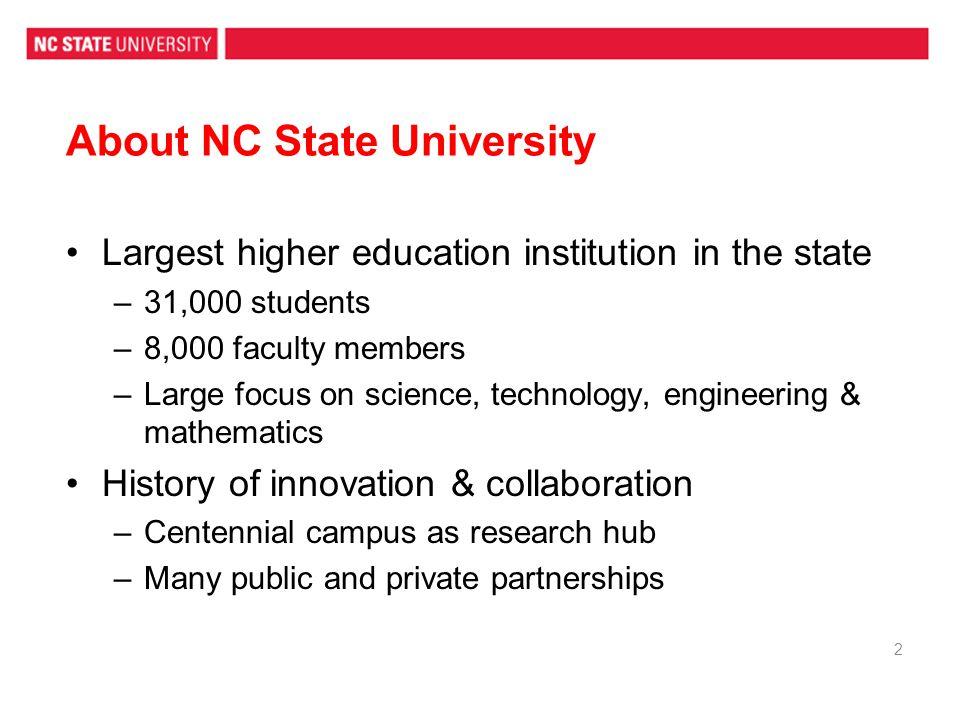 About NC State University