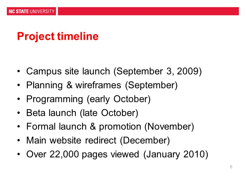 Project timeline Campus site launch (September 3, 2009)