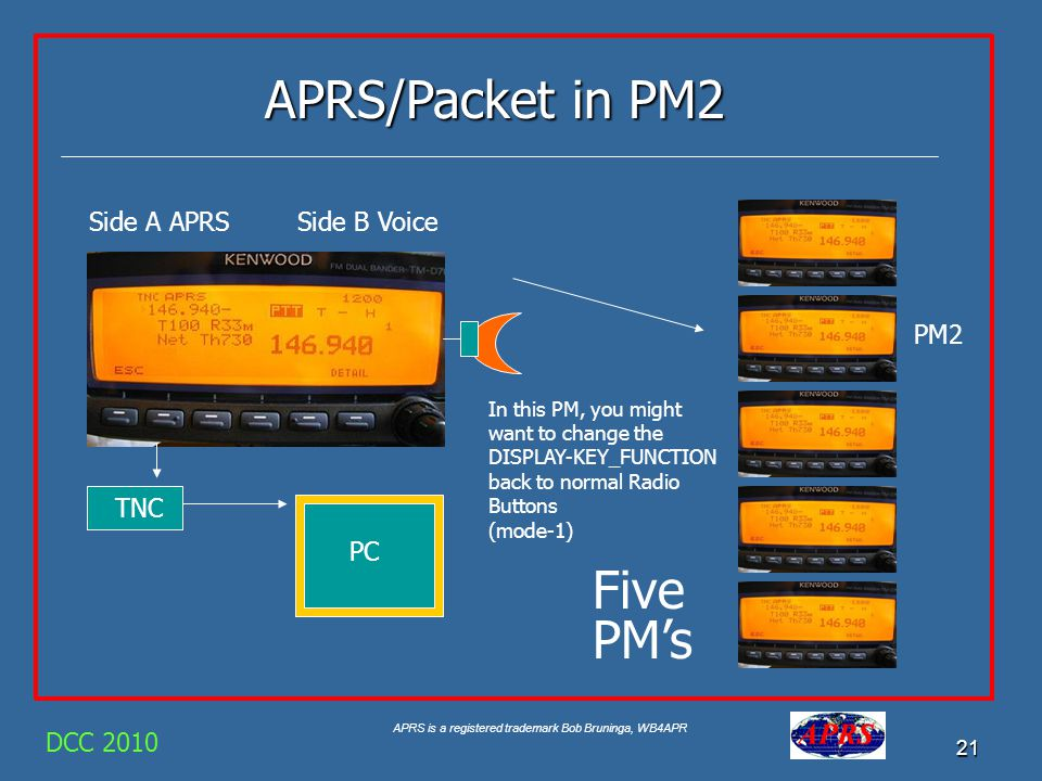 APRS/Packet in PM2 Five PM's Side A APRS Side B Voice PM2 TNC PC