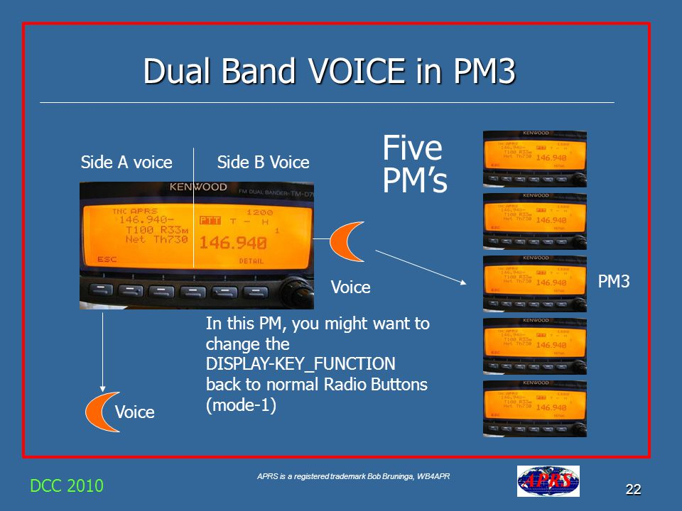 Dual Band VOICE in PM3 Five PM's Side A voice Side B Voice PM3 Voice