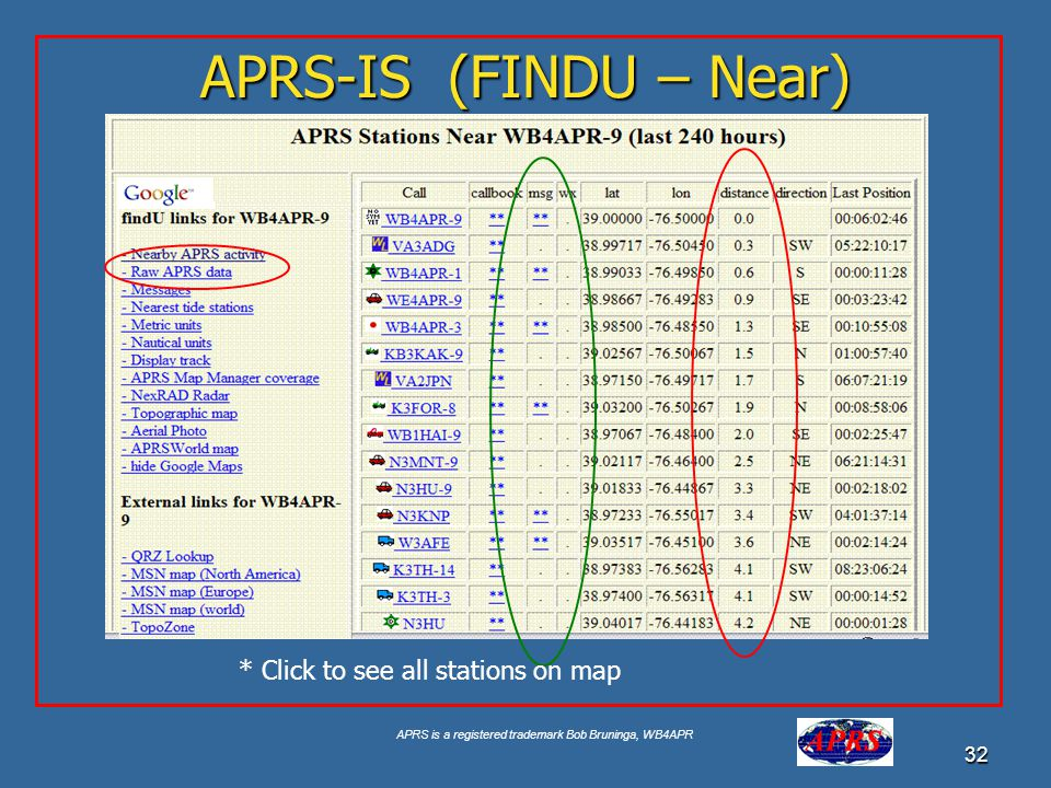 APRS-IS (FINDU – Near) * Click to see all stations on map