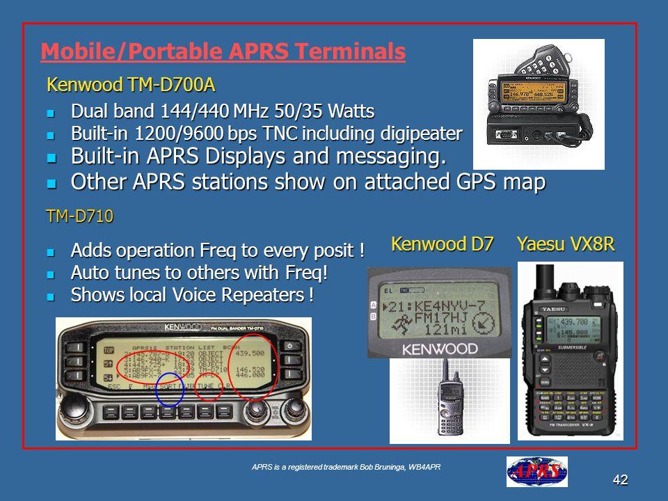 Mobile/Portable APRS Terminals
