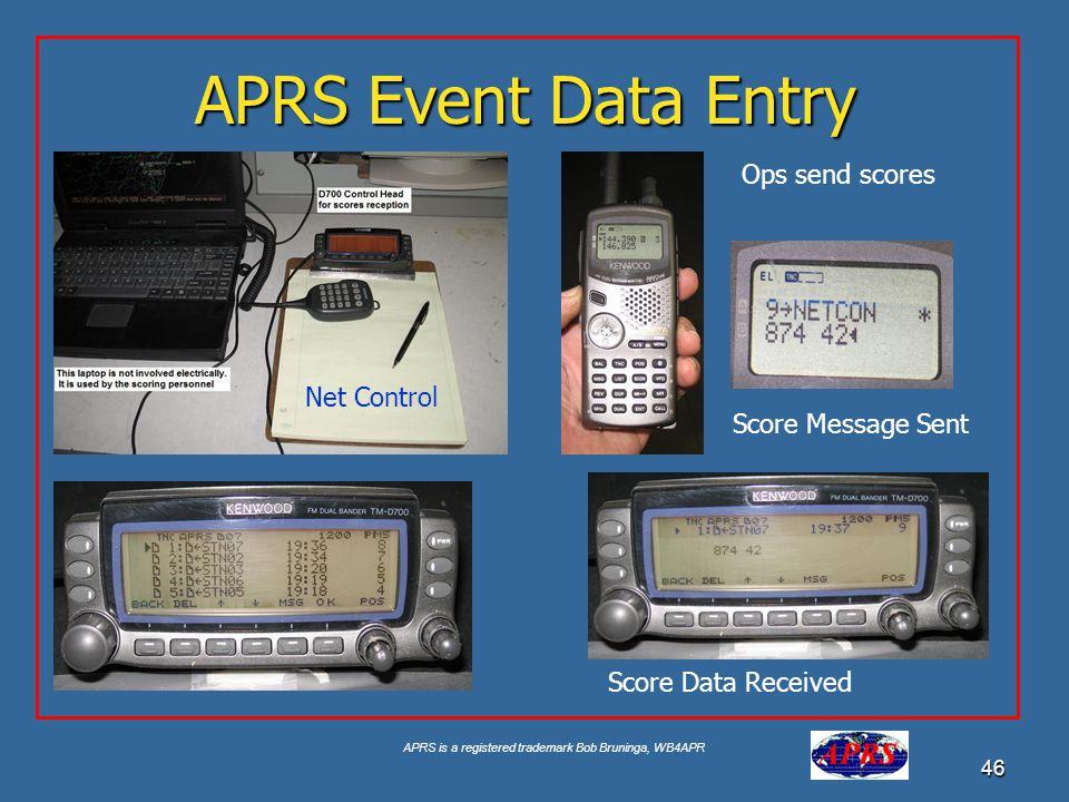 APRS Event Data Entry Ops send scores Net Control Score Message Sent