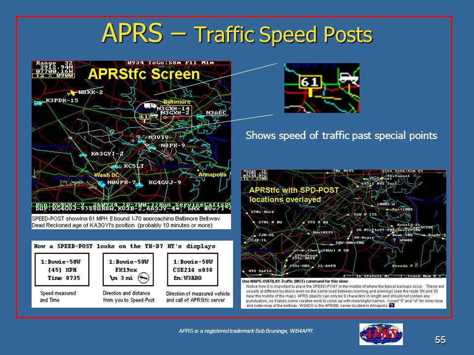 APRS – Traffic Speed Posts