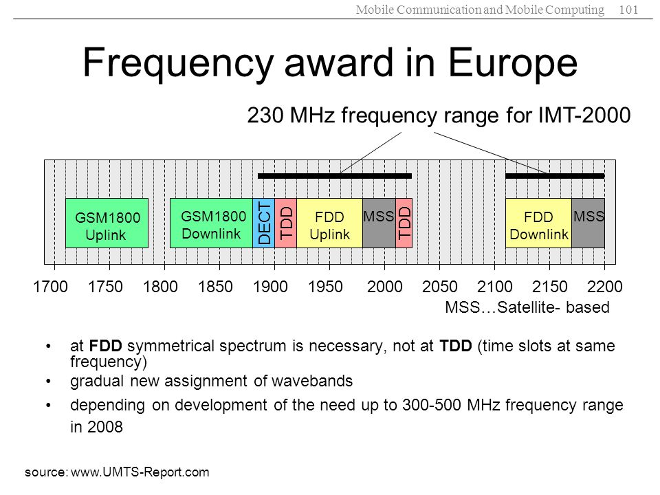 Frequency award in Europe