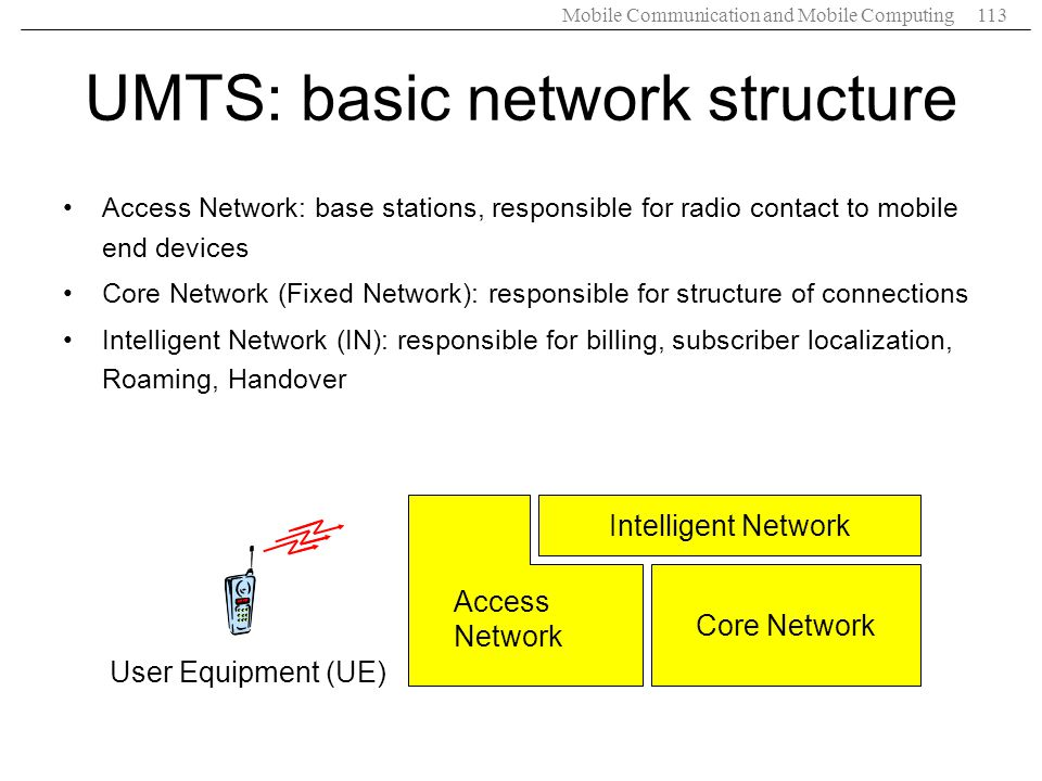 UMTS: basic network structure