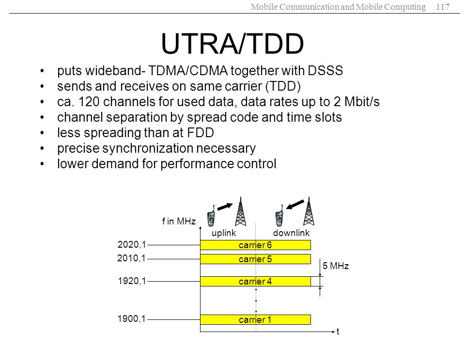 UTRA/TDD puts wideband- TDMA/CDMA together with DSSS