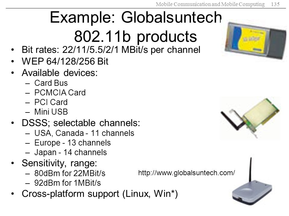 Example: Globalsuntech 802.11b products