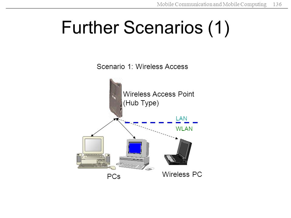 Further Scenarios (1) Scenario 1: Wireless Access
