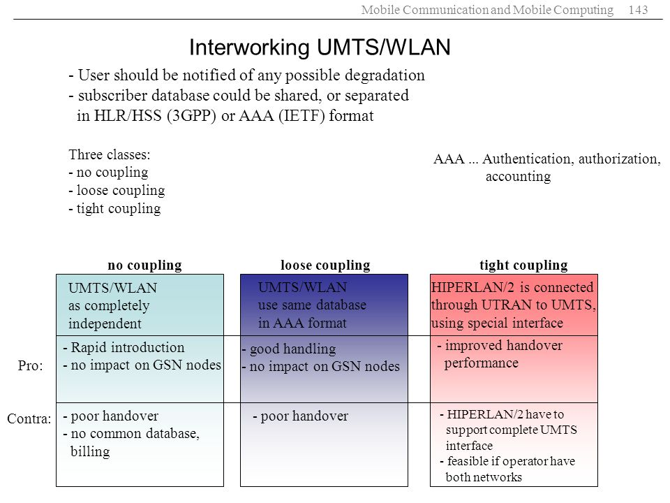 Interworking UMTS/WLAN