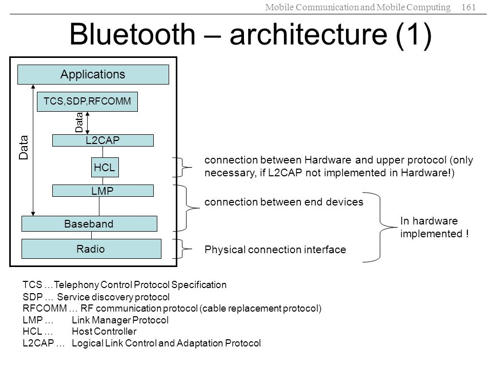 Bluetooth – architecture (1)