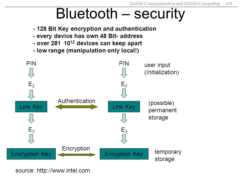 Bluetooth – security