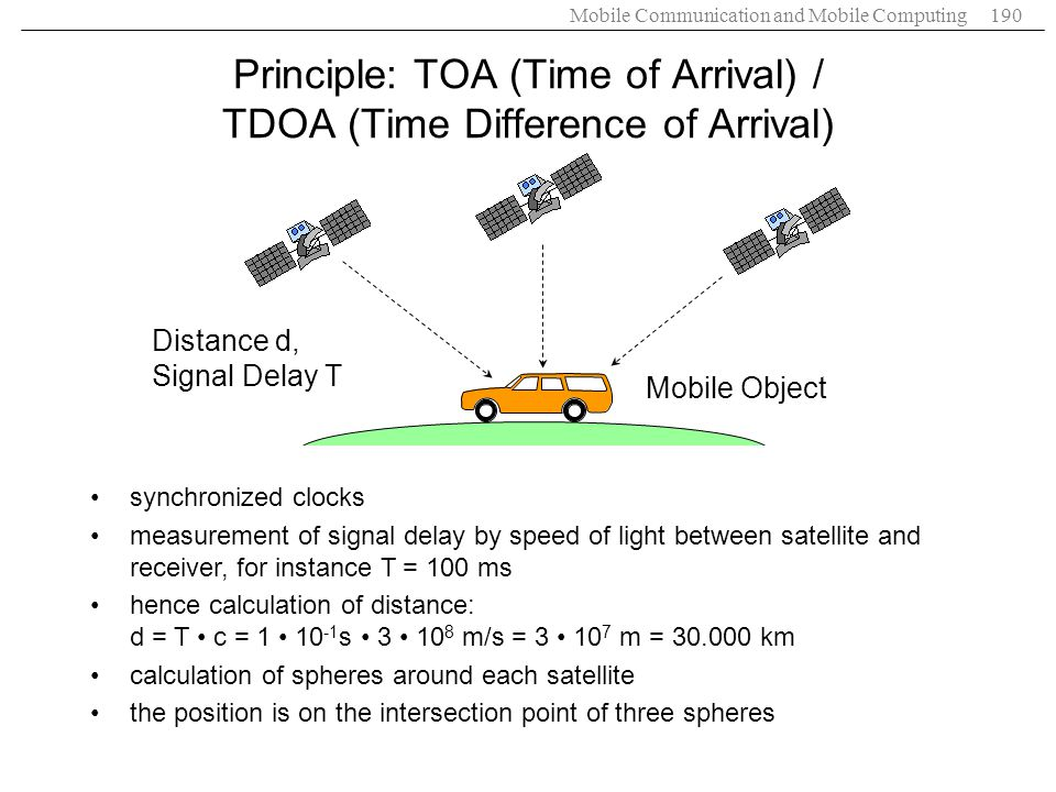 Principle: TOA (Time of Arrival) / TDOA (Time Difference of Arrival)