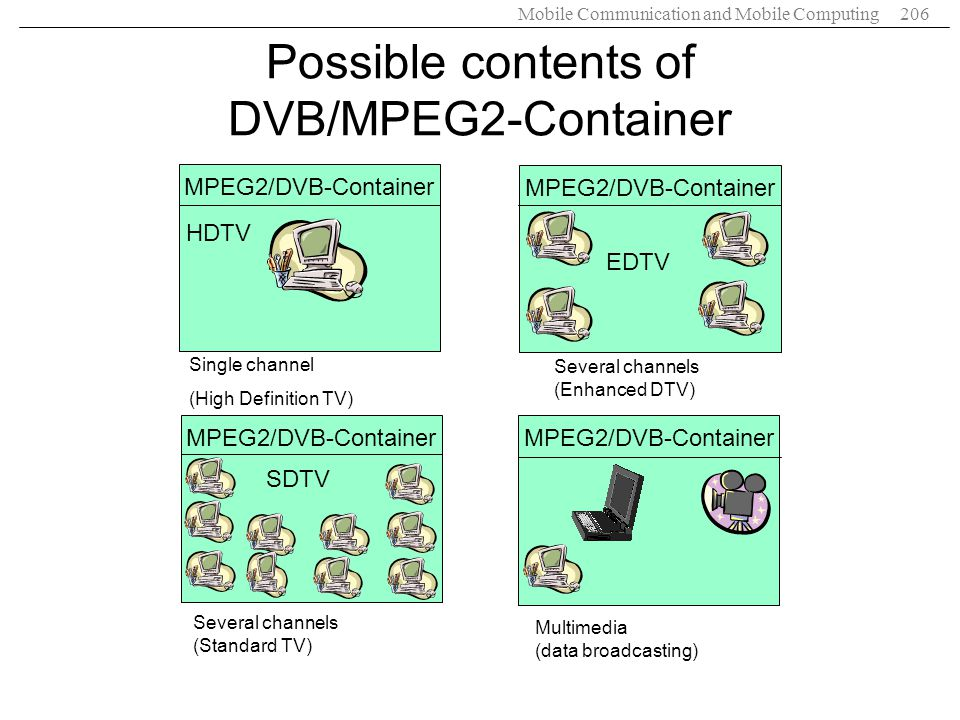 Possible contents of DVB/MPEG2-Container