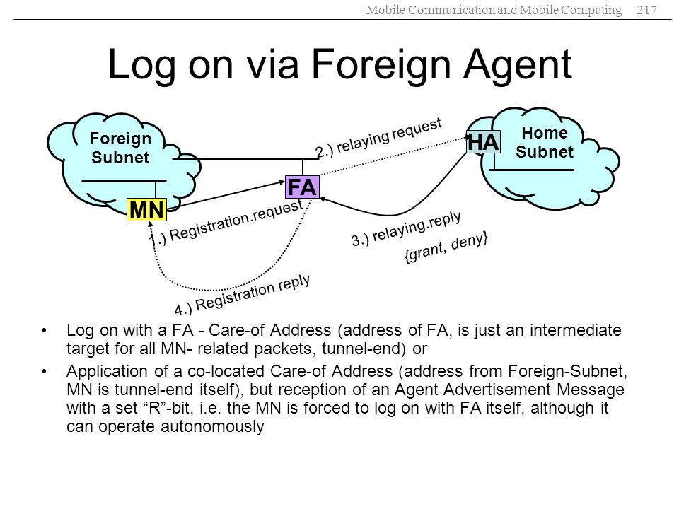 Log on via Foreign Agent