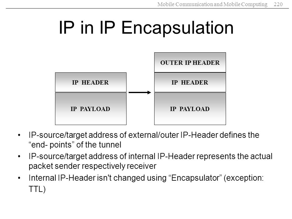 IP in IP Encapsulation OUTER IP HEADER. IP HEADER. IP HEADER. IP PAYLOAD. IP PAYLOAD.