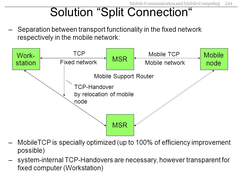 Solution Split Connection
