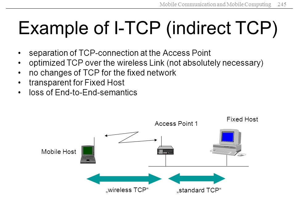Example of I-TCP (indirect TCP)