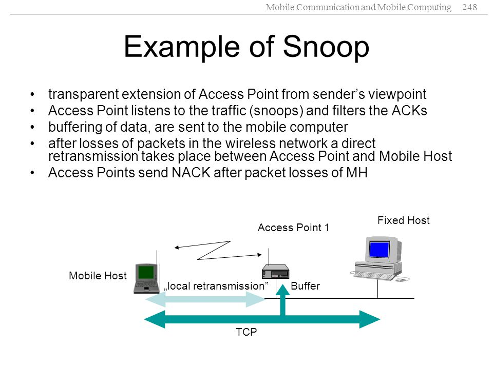 Example of Snoop transparent extension of Access Point from sender's viewpoint. Access Point listens to the traffic (snoops) and filters the ACKs.