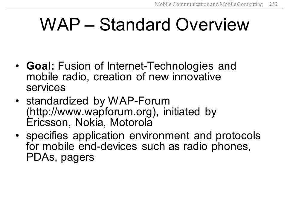 WAP – Standard Overview