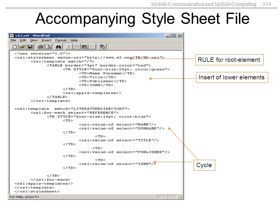 Accompanying Style Sheet File
