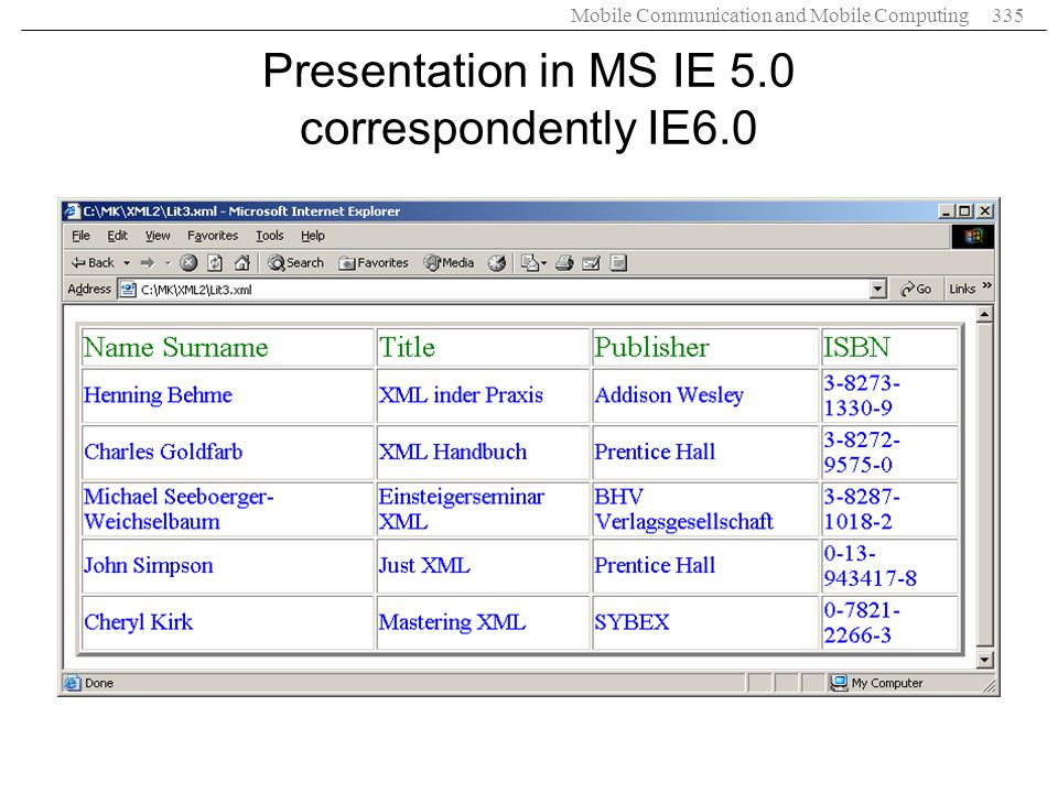 Presentation in MS IE 5.0 correspondently IE6.0