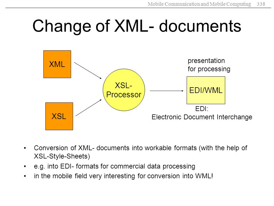Change of XML- documents