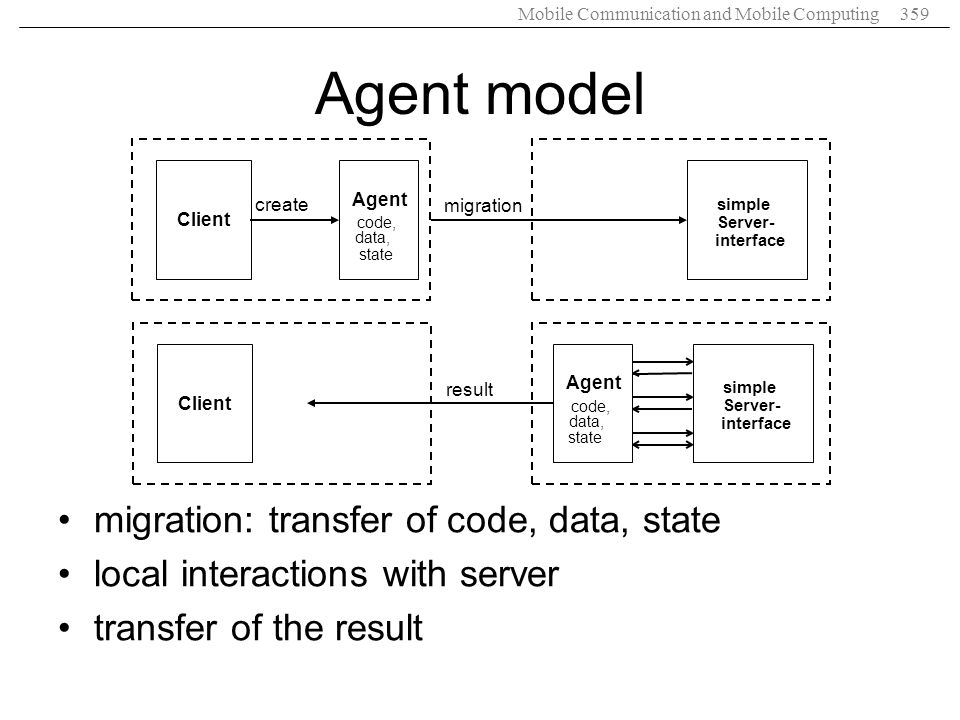 Agent model migration: transfer of code, data, state