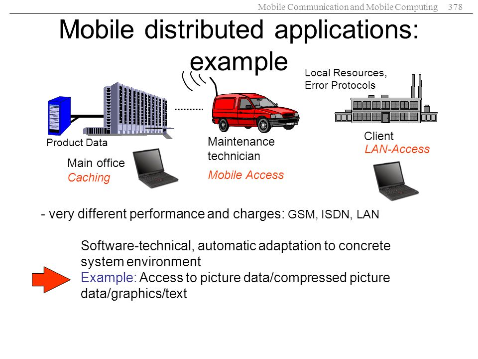 Mobile distributed applications: example