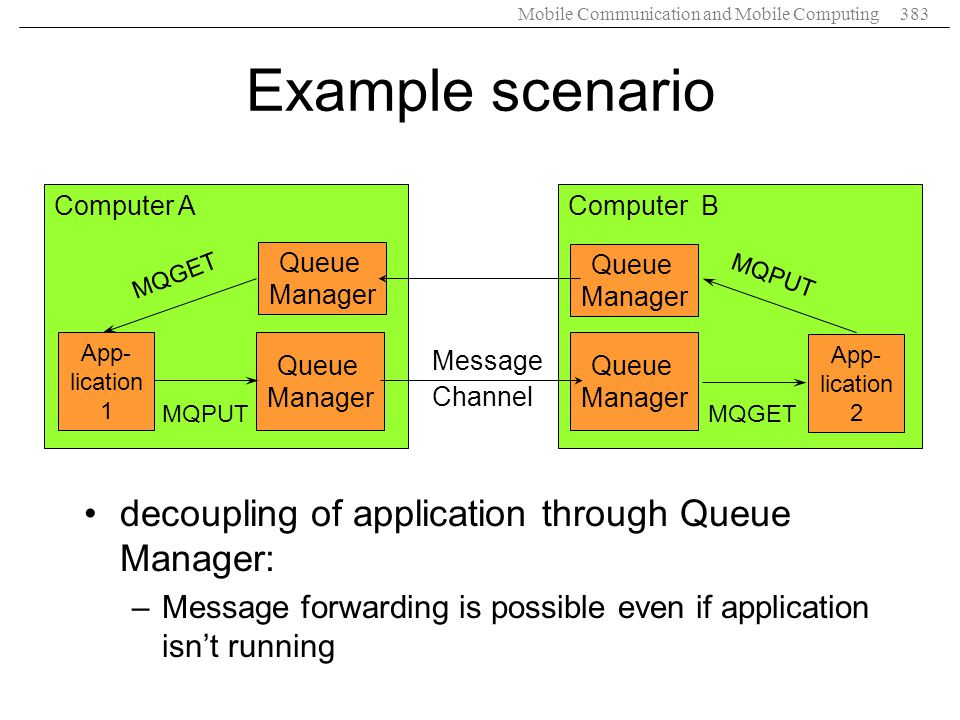 Example scenario decoupling of application through Queue Manager: