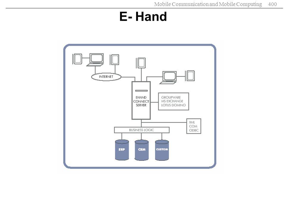 E- Hand