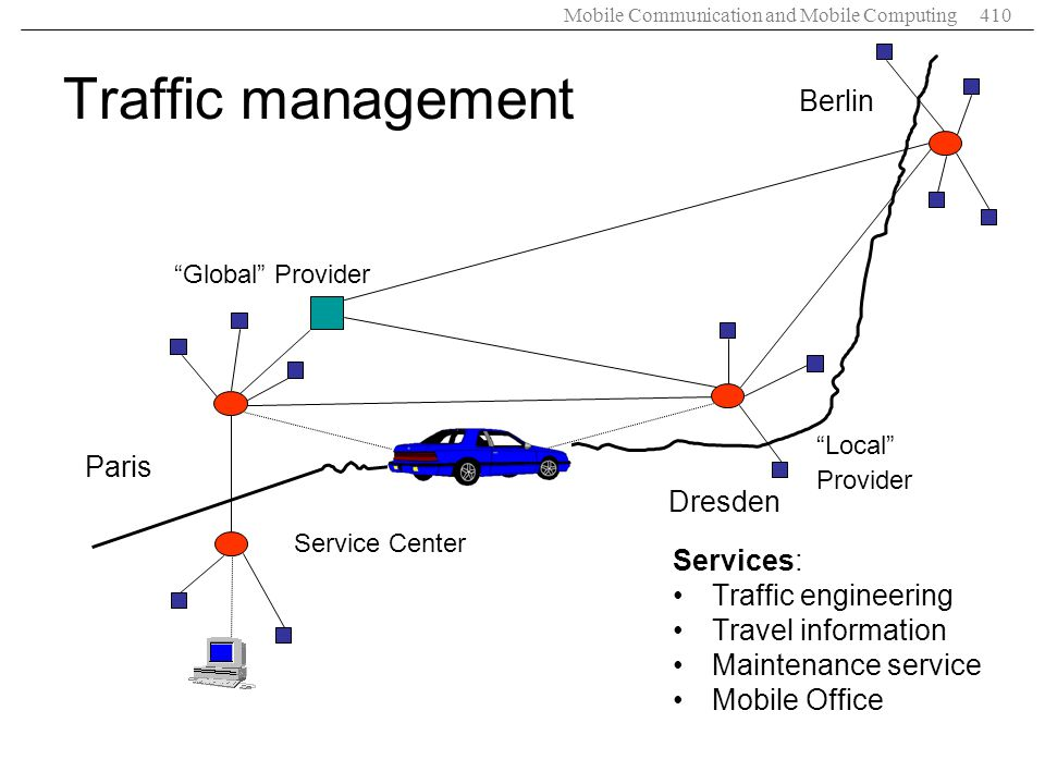 Traffic management Berlin Paris Dresden Services: Traffic engineering