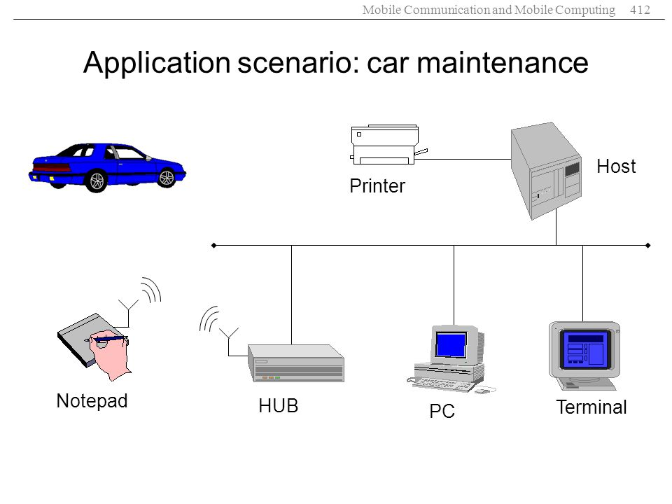 Application scenario: car maintenance