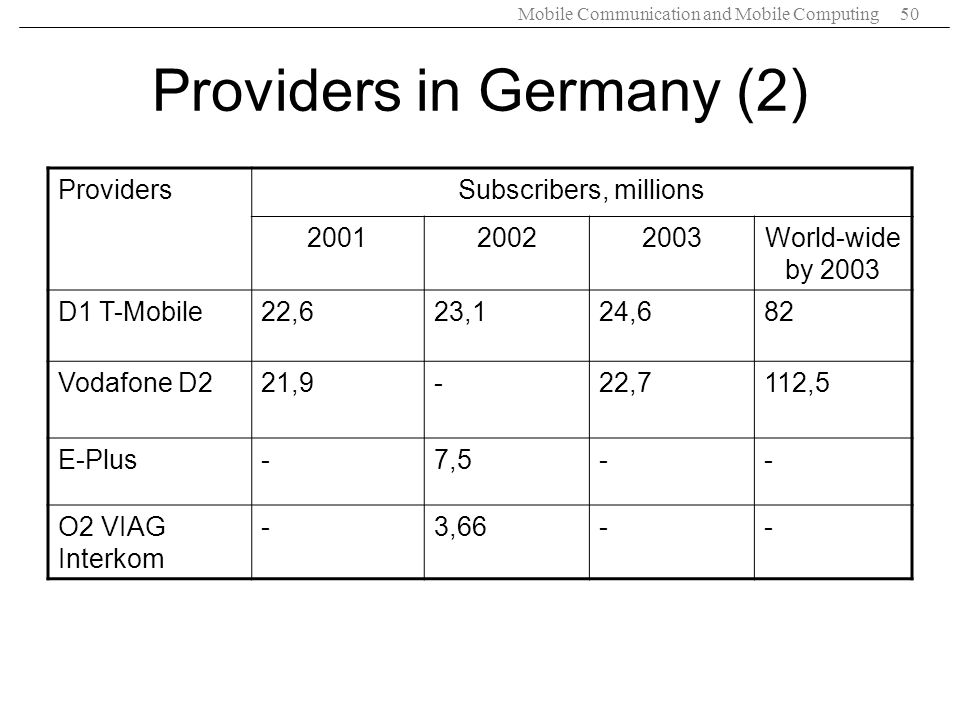 Providers in Germany (2)