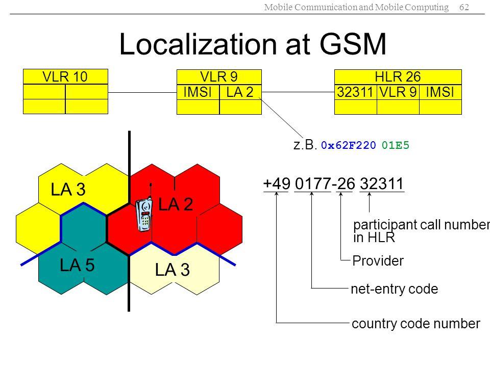 Localization at GSM LA 3 LA 2 LA 5 LA 3 +49 0177-26 32311 VLR 10 VLR 9