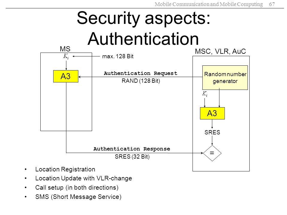 Security aspects: Authentication