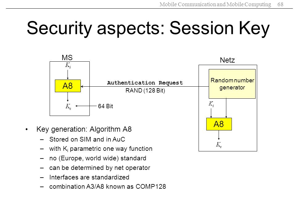 Security aspects: Session Key