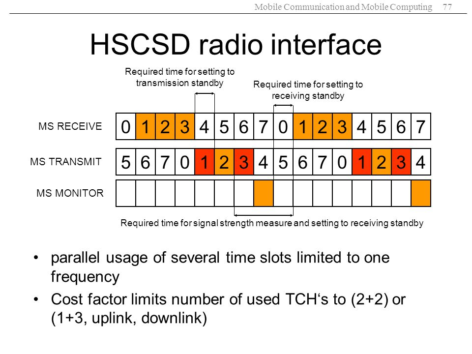 HSCSD radio interface Required time for setting to transmission standby. Required time for setting to receiving standby.