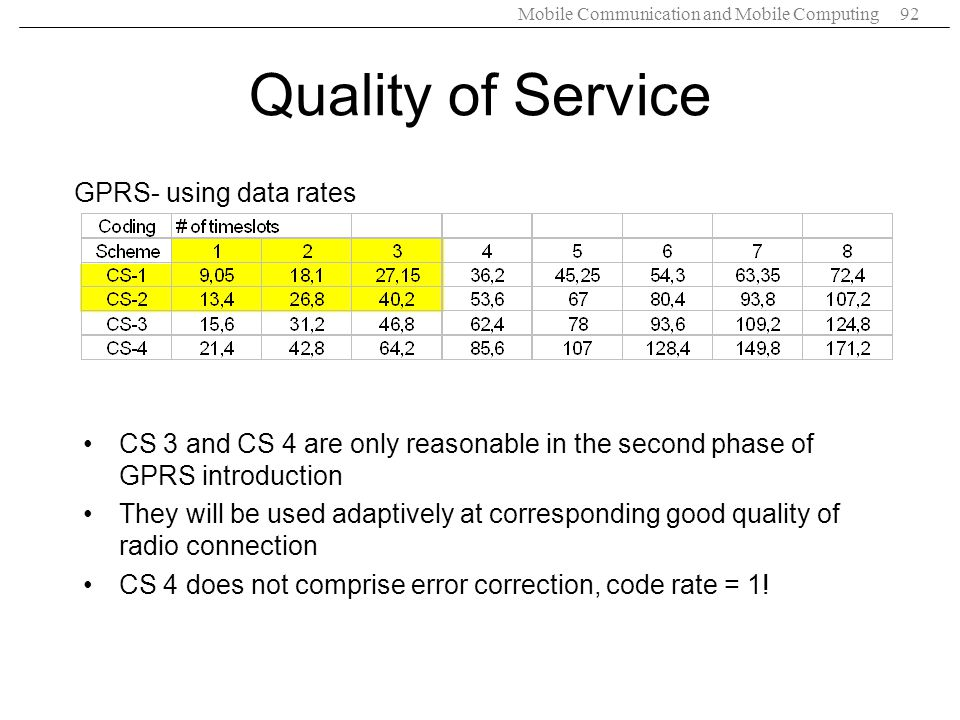 Quality of Service GPRS- using data rates