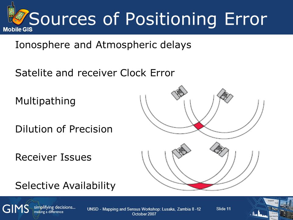 Sources of Positioning Error
