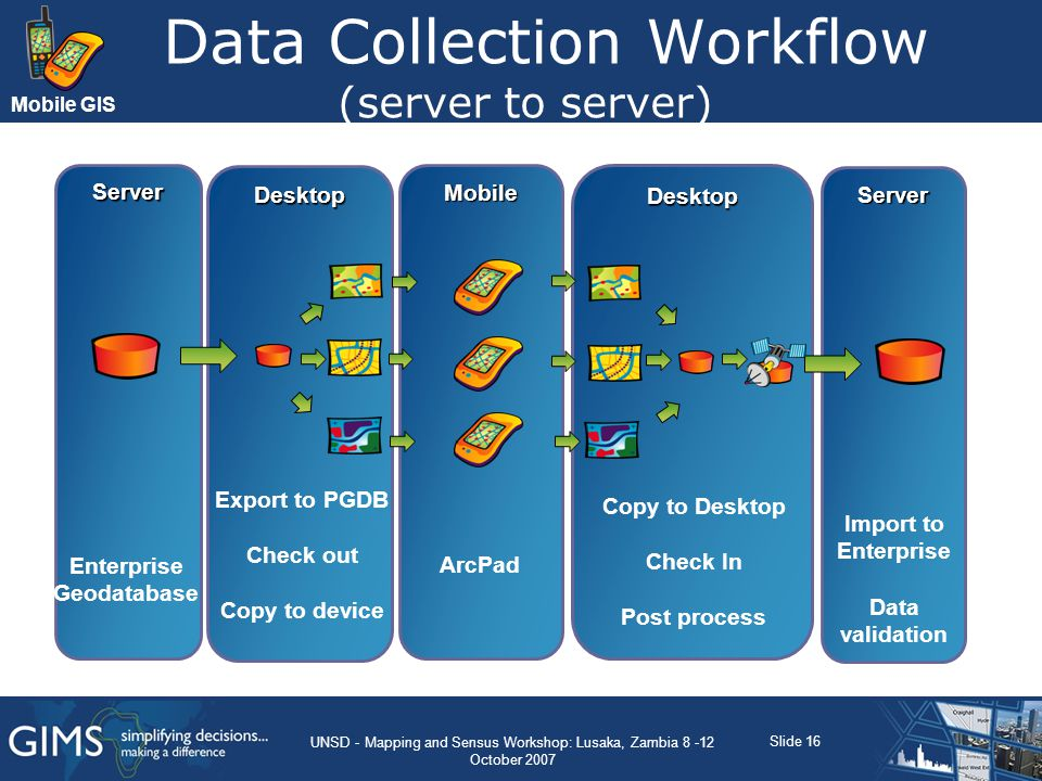 Data Collection Workflow (server to server)