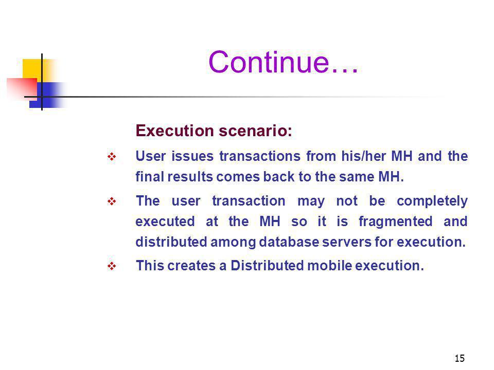 Continue… Execution scenario: