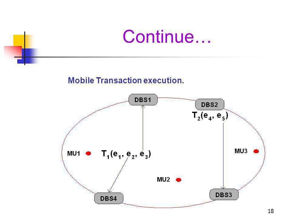 Continue… Mobile Transaction execution.