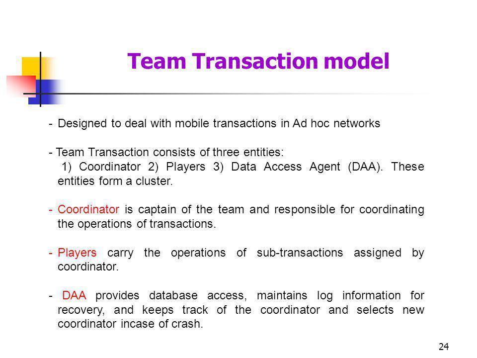 Team Transaction model