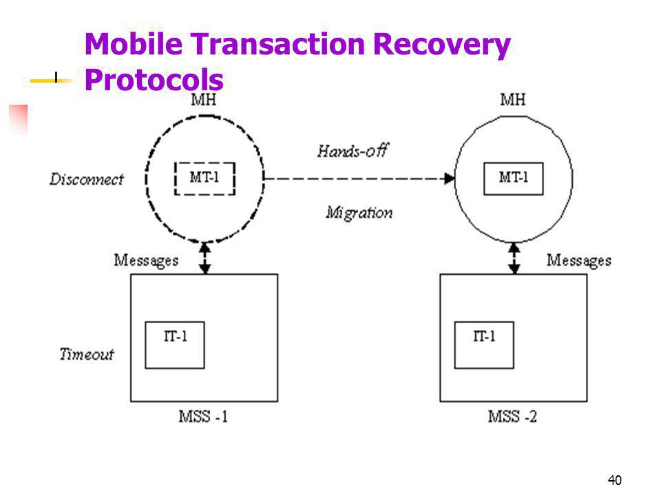 Mobile Transaction Recovery Protocols